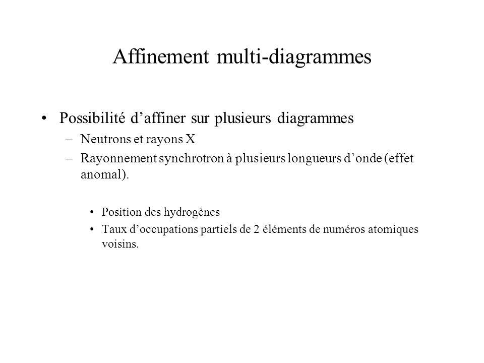 Affinement multi-diagrammes Possibilité daffiner sur plusieurs diagrammes –Neutrons et rayons X –Rayonnement synchrotron à plusieurs longueurs donde (