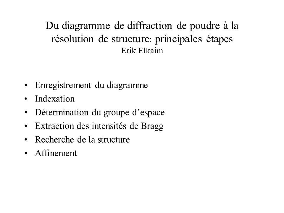 Du diagramme de diffraction de poudre à la résolution de structure : principales étapes Erik Elkaim Enregistrement du diagramme Indexation Détermination du groupe despace Extraction des intensités de Bragg Recherche de la structure Affinement