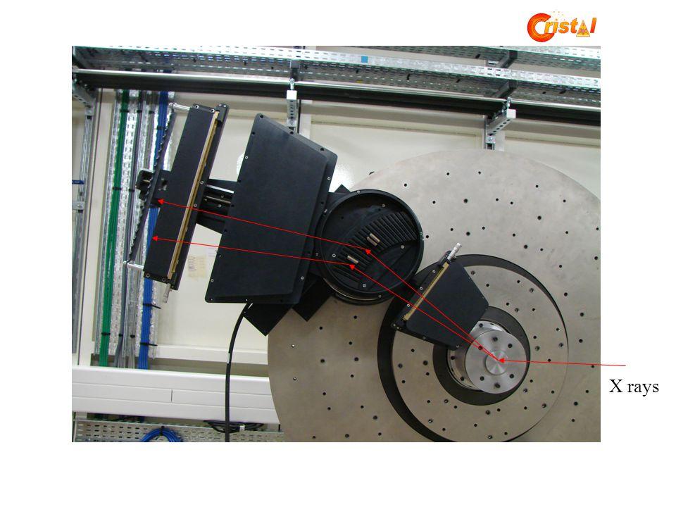 Utilisation de la haute résolution Comparaison montage conventionnel vs montage haute résolution avec analyseur arrière Augmente la quantité dinformations disponibles et facilite lindexation Fe 2 PO 5