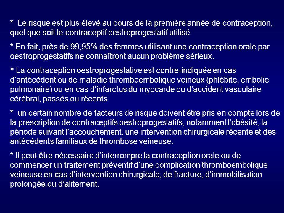 Cancer et contraception orale La contraception orale OP est associée à une diminution de 40 et 50 % respectivement du risque de cancer de l ovaire et de l endomètre Cancer du sein: Méta analyse d Oxford :54 études,153 536 femmes dont 53 297 atteintes d un cancer du sein --> augmentation faible du risque : RR= 1,07 +/- 0,02 --> le risque est plus élevé chez les utilisatrices récentes puis diminue progressivement pour rejoindre celui des non utilisatrices 10 après l arrêt de la COP.