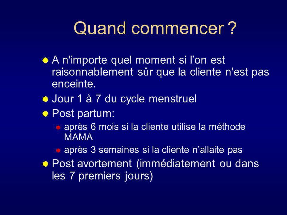 Effets Indésirables La contraception orale en France en 2001 : résultats d une enquête par sondage portant sur 3609 femmes âgées de 15 à 45 ans M.