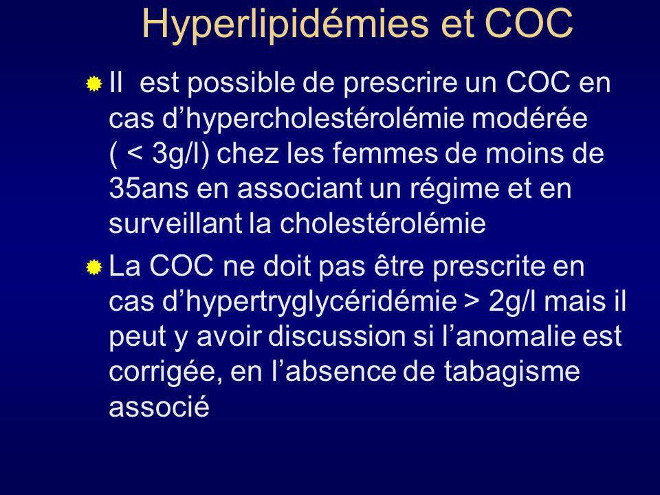 Diabète et COC La diabétogénicité des pilules paraît limitée; il est rarement possible dobserver des déséquilibres du diabète sous leffet des COC Le problème est plu sà leffet des COC sur les lipides circulants et sur la coagulation Les OP peuvent être utilisés sil ny a pas de dyslipidémie,si la TA est normale, en labsence de tabagisme, de micro ou macro-angiopathie,et si le daibète névolue pas depuis plus de 15 ans.