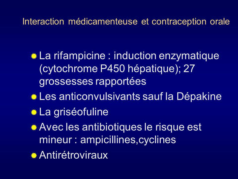 Interaction médicamenteuse et contraception orale La rifampicine : induction enzymatique (cytochrome P450 hépatique); 27 grossesses rapportées Les ant