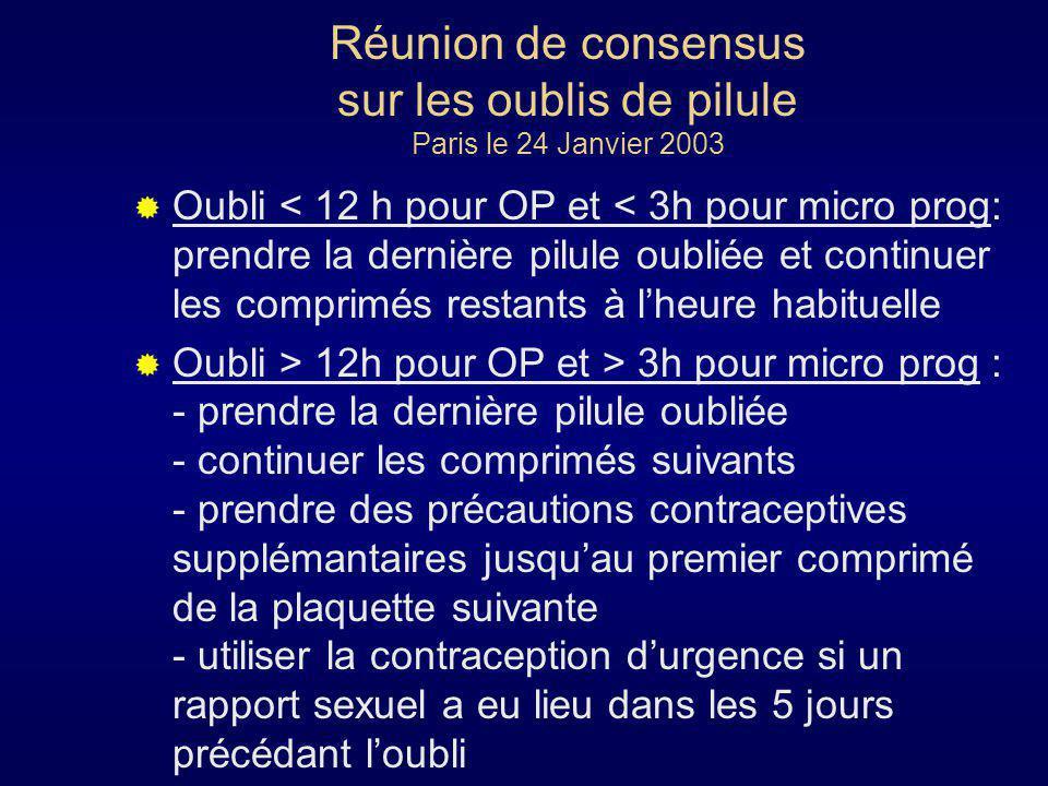 Comment améliorer lobservance de la contraception orale.