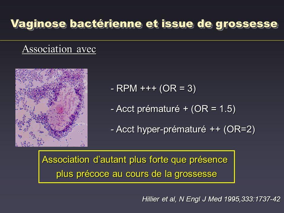 Vaginose bactérienne et issue de grossesse - RPM +++ (OR = 3) - Acct prématuré + (OR = 1.5) - Acct hyper-prématuré ++ (OR=2) Hillier et al, N Engl J Med 1995,333:1737-42 Association avec Association dautant plus forte que présence plus précoce au cours de la grossesse