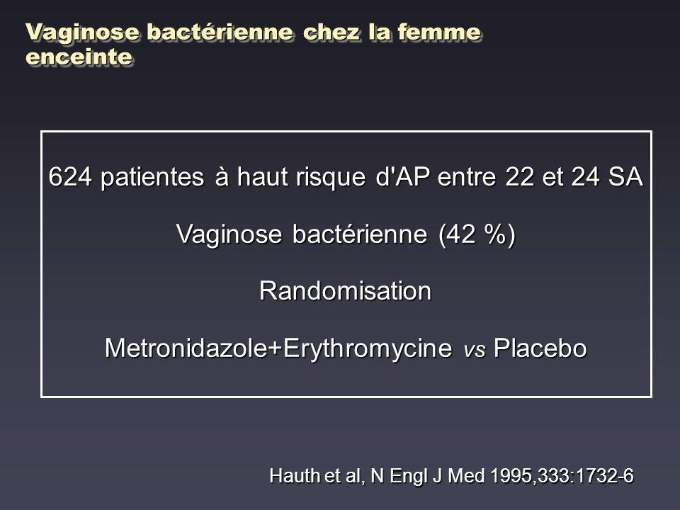 Vaginose bactérienne chez la femme enceinte 624 patientes à haut risque d AP entre 22 et 24 SA Vaginose bactérienne (42 %) Randomisation Metronidazole+Erythromycine vs Placebo Hauth et al, N Engl J Med 1995,333:1732-6
