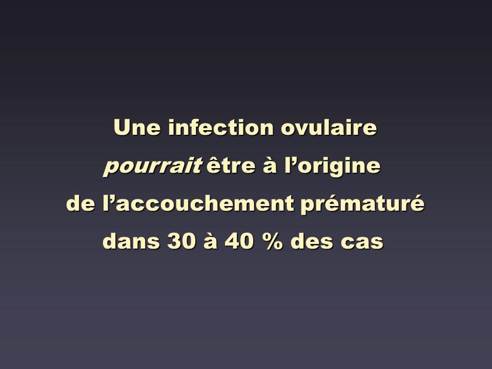 Une infection ovulaire pourrait être à lorigine de laccouchement prématuré dans 30 à 40 % des cas