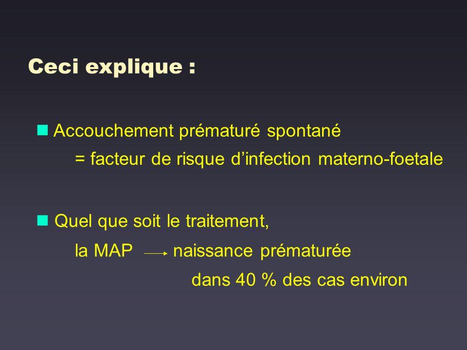 Accouchement prématuré spontané = facteur de risque dinfection materno-foetale Quel que soit le traitement, la MAP naissance prématurée dans 40 % des cas environ Ceci explique :