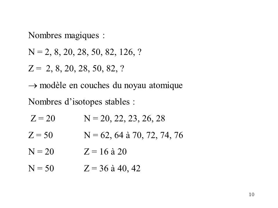 10 Nombres magiques : N = 2, 8, 20, 28, 50, 82, 126, ? Z = 2, 8, 20, 28, 50, 82, ? modèle en couches du noyau atomique Nombres disotopes stables : Z =