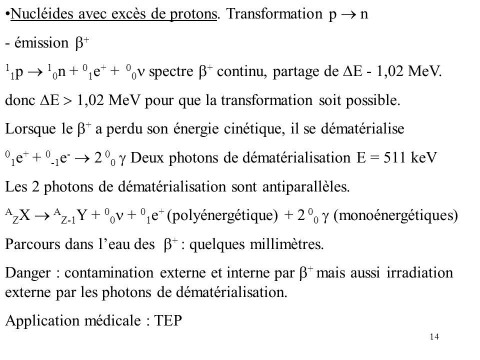 14 Nucléides avec excès de protons. Transformation p n - émission 1 1 p 1 0 n + 0 1 e + + 0 0 spectre + continu, partage de E - 1,02 MeV. donc E 1,02
