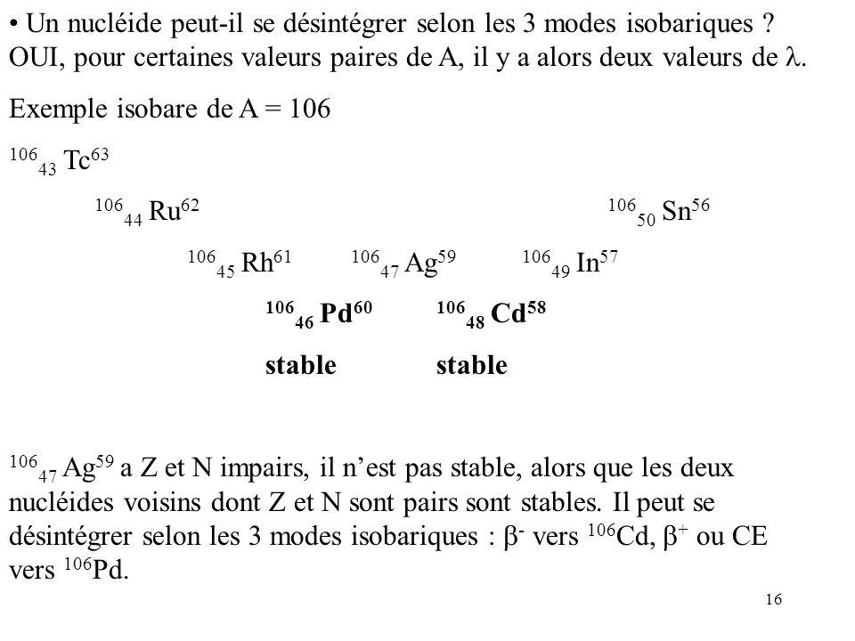 16 Un nucléide peut-il se désintégrer selon les 3 modes isobariques ? OUI, pour certaines valeurs paires de A, il y a alors deux valeurs de Exemple is