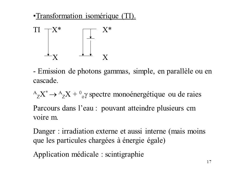 17 Transformation isomérique (TI). TI X*X* XX - Emission de photons gammas, simple, en parallèle ou en cascade. A Z X * A Z X + 0 o spectre monoénergé