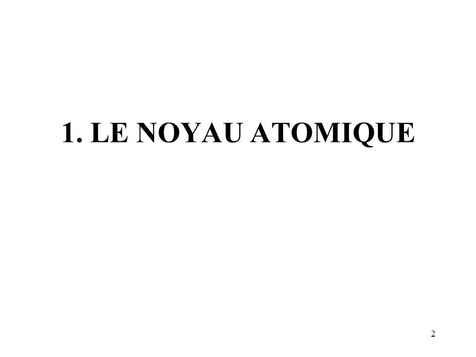 2 1. LE NOYAU ATOMIQUE
