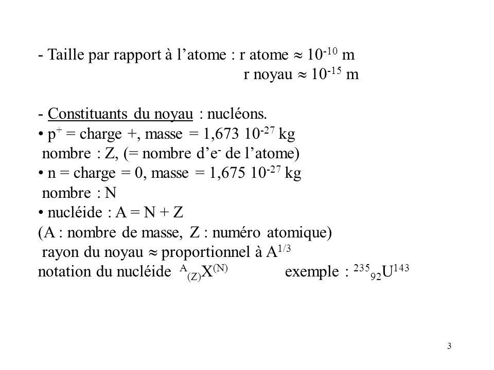 3 - Taille par rapport à latome : r atome 10 -10 m r noyau 10 -15 m - Constituants du noyau : nucléons. p + = charge +, masse = 1,673 10 -27 kg nombre