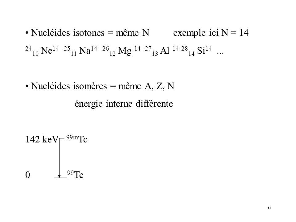 6 Nucléides isotones = même Nexemple ici N = 14 24 10 Ne 14 25 11 Na 14 26 12 Mg 14 27 13 Al 14 28 14 Si 14... Nucléides isomères = même A, Z, N énerg