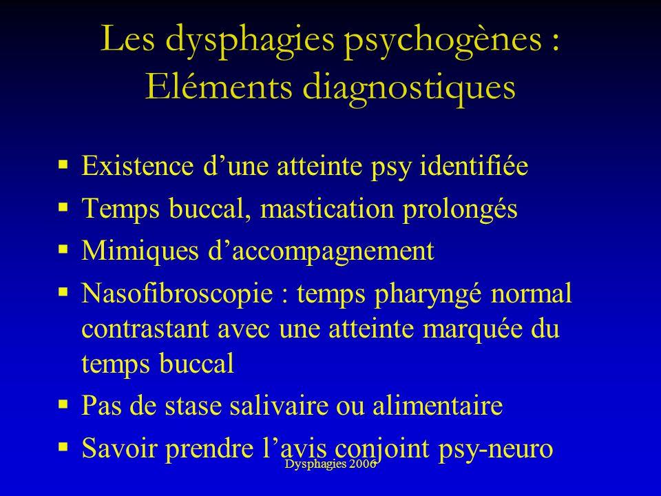 Dysphagies 2006 Les dysphagies psychogènes : Eléments diagnostiques Existence dune atteinte psy identifiée Temps buccal, mastication prolongés Mimique