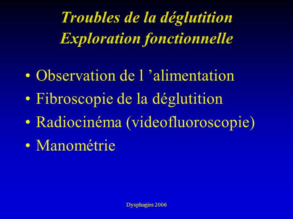 Dysphagies 2006 Troubles de la déglutition Exploration fonctionnelle Observation de l alimentation Fibroscopie de la déglutition Radiocinéma (videoflu