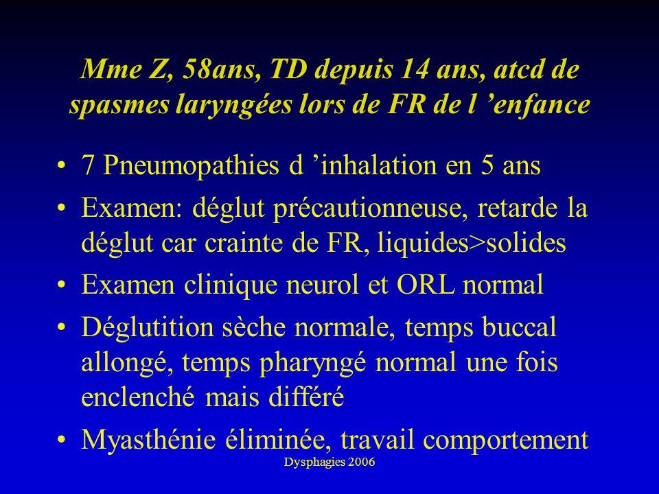 Dysphagies 2006 Mme Z, 58ans, TD depuis 14 ans, atcd de spasmes laryngées lors de FR de l enfance 7 Pneumopathies d inhalation en 5 ans Examen: déglut