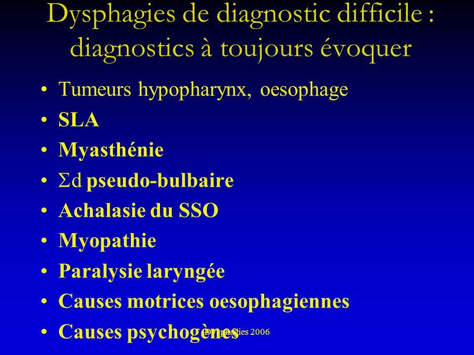 Dysphagies 2006 Tout Médecin peut en 10minutes avoir des informations solides (1) : -Pas de stase salivaire = pas de trouble dorigine pharyngolaryngée si symptômes possiblement oesophagien : fibroscopie -Examen déglutition Deg Nle, précautionneuse, précaire, impossible Fausses routes+++ si majeures = STOP aliment Propulsion pharyngée: Nle, diminuée, effondrée Stagnation bas hypopharynx Si Nle : pas de faux négatifs = il ne sagit pas de troubles dorigine neurologique ou phar-laryng