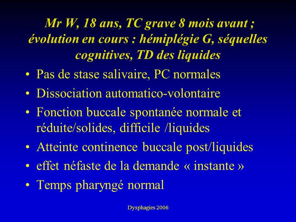 Dysphagies 2006 Mr W, 18 ans, TC grave 8 mois avant ; évolution en cours : hémiplégie G, séquelles cognitives, TD des liquides Pas de stase salivaire,