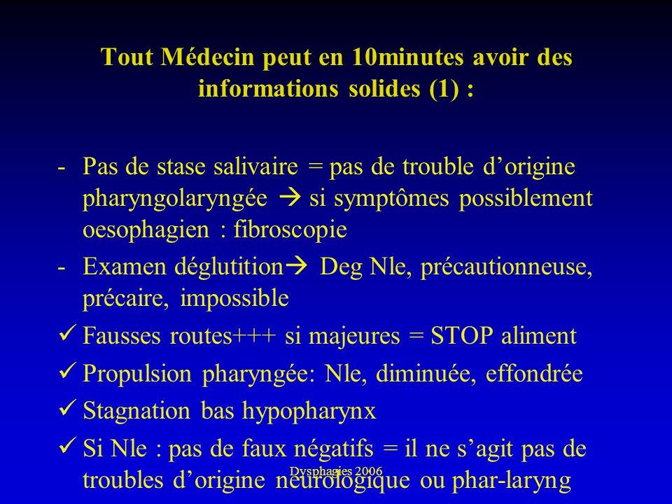 Dysphagies 2006 Tout Médecin peut en 10minutes avoir des informations solides (1) : -Pas de stase salivaire = pas de trouble dorigine pharyngolaryngée