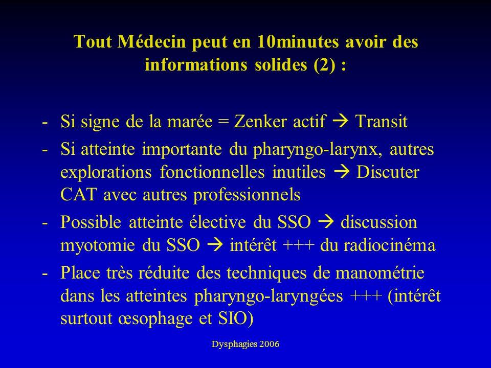 Dysphagies 2006 Tout Médecin peut en 10minutes avoir des informations solides (2) : -Si signe de la marée = Zenker actif Transit -Si atteinte importan
