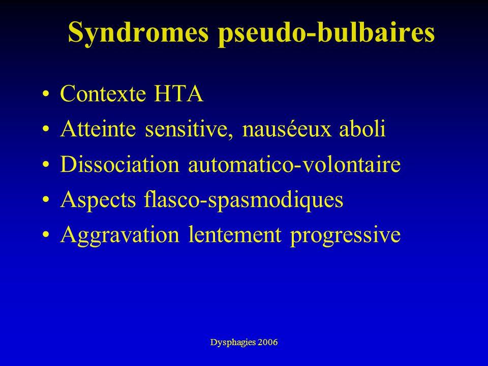 Dysphagies 2006 Troubles de la déglutition Exploration fonctionnelle Observation de l alimentation Fibroscopie de la déglutition Radiocinéma (videofluoroscopie) Manométrie