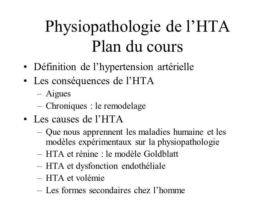 Physiopathologie de lHTA Plan du cours Définition de lhypertension artérielle Les conséquences de lHTA –Aigues –Chroniques : le remodelage Les causes
