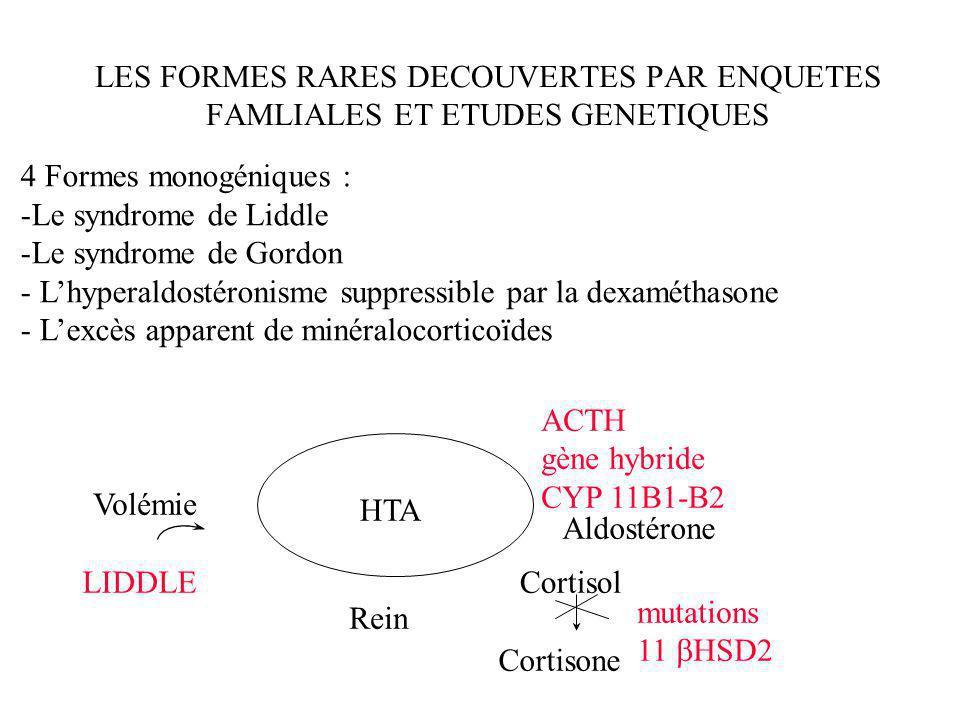 LES FORMES RARES DECOUVERTES PAR ENQUETES FAMLIALES ET ETUDES GENETIQUES 4 Formes monogéniques : -Le syndrome de Liddle -Le syndrome de Gordon - Lhype