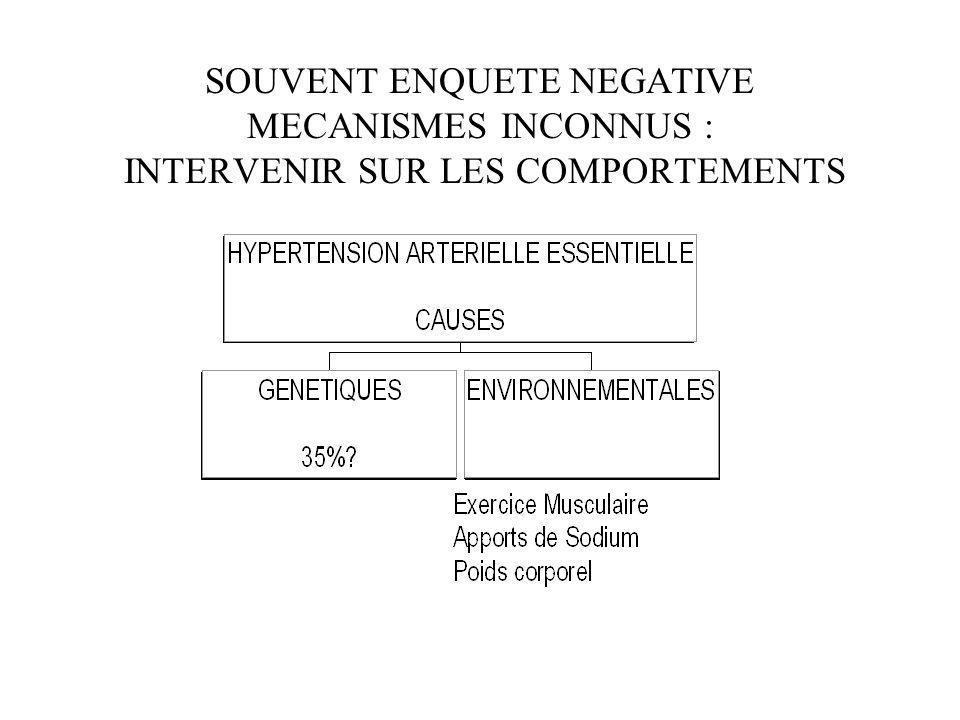 SOUVENT ENQUETE NEGATIVE MECANISMES INCONNUS : INTERVENIR SUR LES COMPORTEMENTS