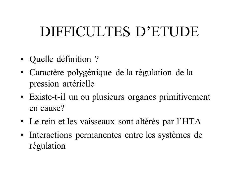 DIFFICULTES DETUDE Quelle définition ? Caractère polygénique de la régulation de la pression artérielle Existe-t-il un ou plusieurs organes primitivem