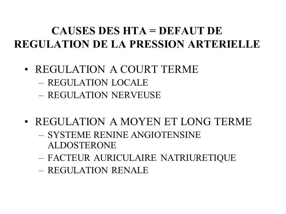 CAUSES DES HTA = DEFAUT DE REGULATION DE LA PRESSION ARTERIELLE REGULATION A COURT TERME –REGULATION LOCALE –REGULATION NERVEUSE REGULATION A MOYEN ET