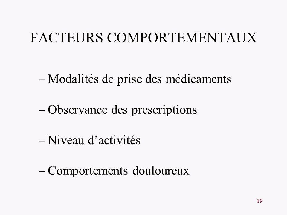 19 FACTEURS COMPORTEMENTAUX –Modalités de prise des médicaments –Observance des prescriptions –Niveau dactivités –Comportements douloureux