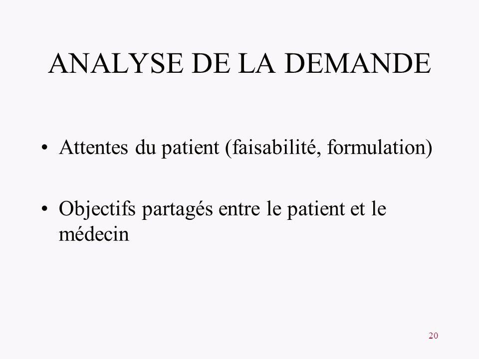 20 ANALYSE DE LA DEMANDE Attentes du patient (faisabilité, formulation) Objectifs partagés entre le patient et le médecin