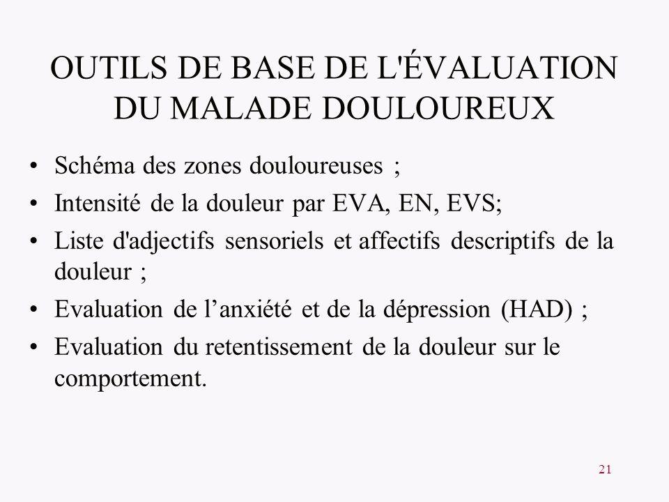 21 OUTILS DE BASE DE L'ÉVALUATION DU MALADE DOULOUREUX Schéma des zones douloureuses ; Intensité de la douleur par EVA, EN, EVS; Liste d'adjectifs sen