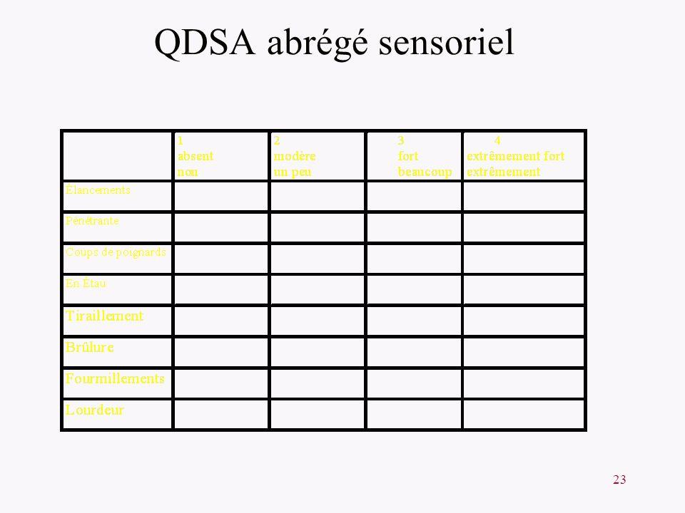 23 QDSA abrégé sensoriel