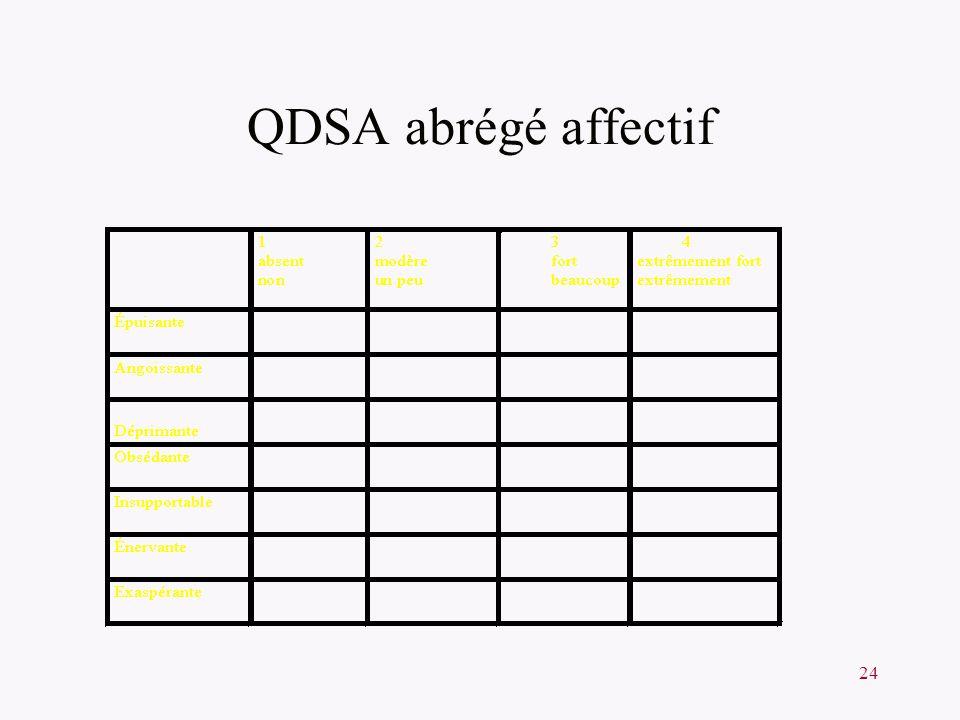 24 QDSA abrégé affectif