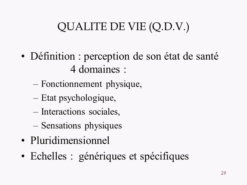 29 QUALITE DE VIE (Q.D.V.) Définition : perception de son état de santé 4 domaines : –Fonctionnement physique, –Etat psychologique, –Interactions soci