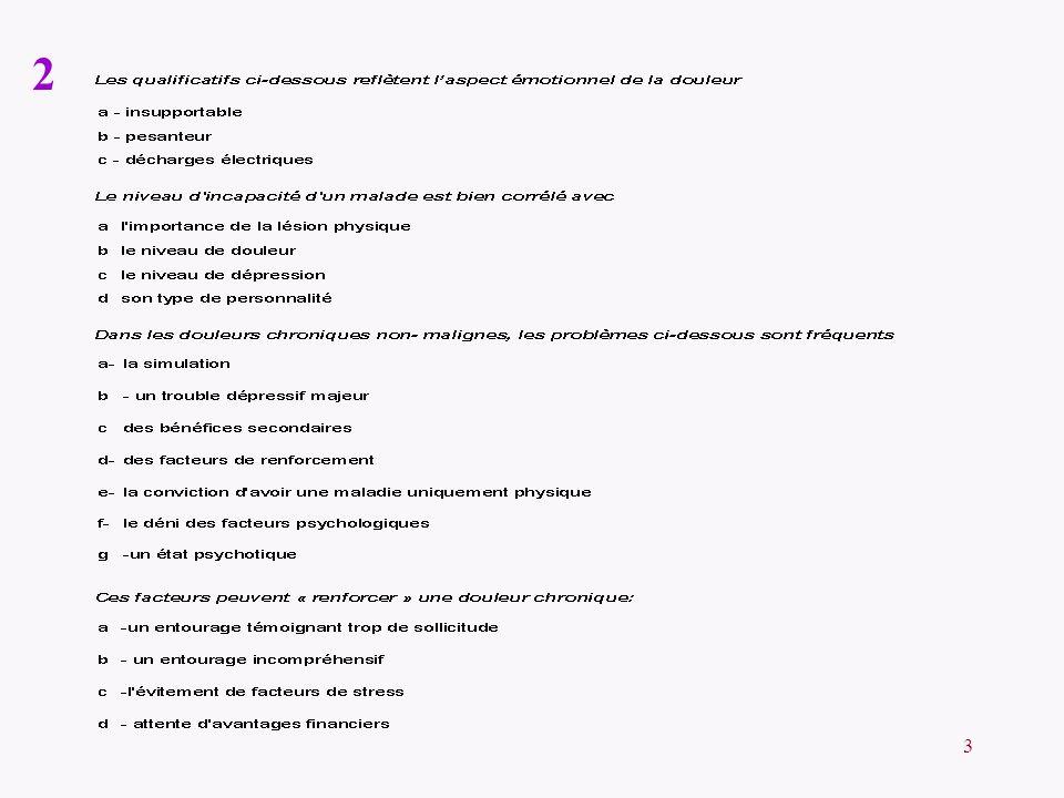 14 TRAITEMENTS ANTERIEURS ET ACTUELS Traitements médicamenteux et non médicamenteux antérieurs, actuels Modes dadministration des médicaments, doses, durées Effets bénéfiques partiels, effets indésirables, raisons dabandon Attitudes vis-à-vis des traitements