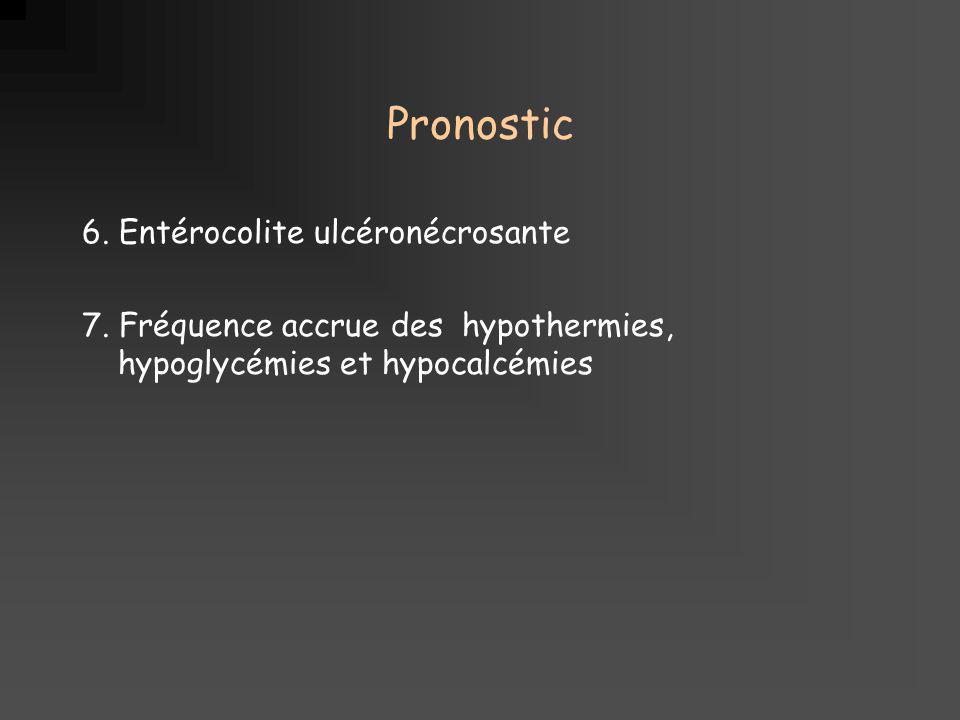 Pronostic 6.Entérocolite ulcéronécrosante 7.