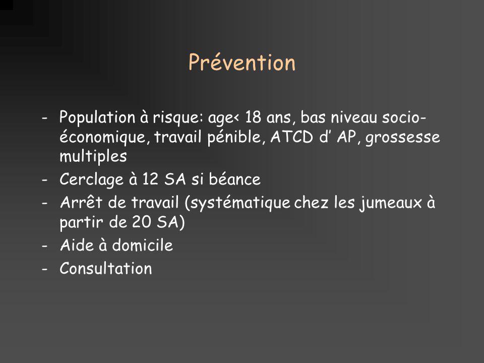 Prévention -Population à risque: age< 18 ans, bas niveau socio- économique, travail pénible, ATCD d AP, grossesse multiples -Cerclage à 12 SA si béance -Arrêt de travail (systématique chez les jumeaux à partir de 20 SA) -Aide à domicile -Consultation