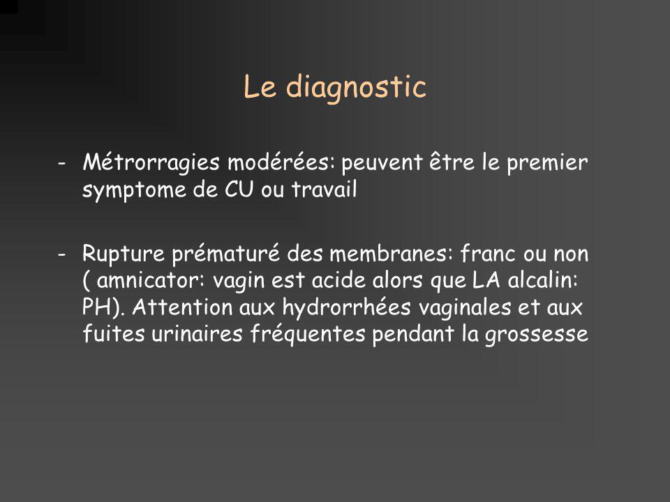Le diagnostic -Métrorragies modérées: peuvent être le premier symptome de CU ou travail -Rupture prématuré des membranes: franc ou non ( amnicator: vagin est acide alors que LA alcalin: PH).
