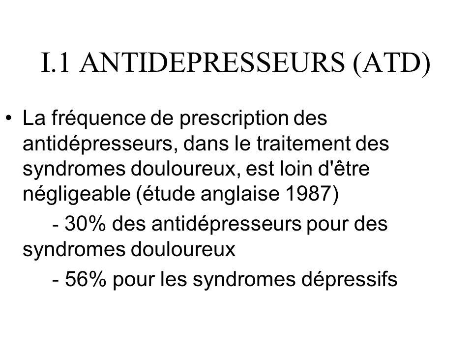 I.2 Efficacité clinique des ATD ESCHALIER (1990) analyse de 41 études contrôlées, réalisées avec les antidépresseurs dans différents syndromes douloureux.
