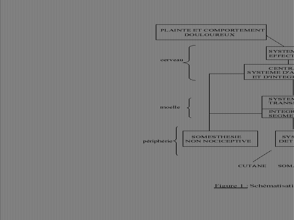 I.5 Mécanismes neurochimiques impliqués Hypothèse monoaminergique: les inhibiteurs mixtes du recapture de la sérotonine et de la noradrénaline s avèrent être les antidépresseurs des plus efficaces Hypothèse opiacée Imipraminiques - Effet quinidine-like: effet stabilisant de membrane - Propriété alpha1-bloquante (participation sympathique dans les douleurs neuropathiques ) Effet antihistaminique H1