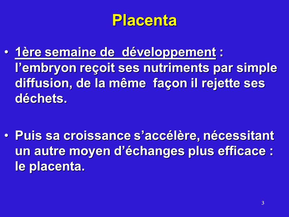 3 Placenta 1ère semaine de développement : lembryon reçoit ses nutriments par simple diffusion, de la même façon il rejette ses déchets.1ère semaine d