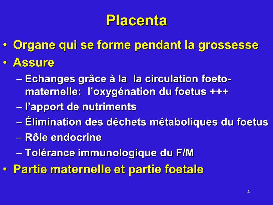 4 Placenta Organe qui se forme pendant la grossesseOrgane qui se forme pendant la grossesse AssureAssure –Echanges grâce à la la circulation foeto- ma