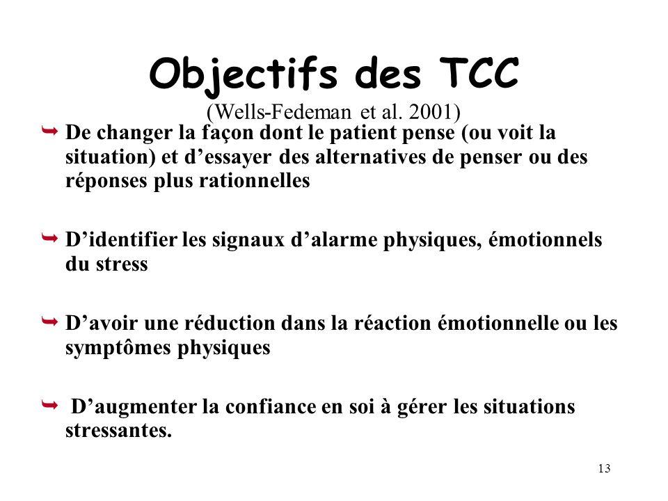 12 Objectifs des TCC (Wells-Fedeman et al. 2001) Les TCC permettent au patient: de prendre conscience de la relation qui existe entre les cognitions,