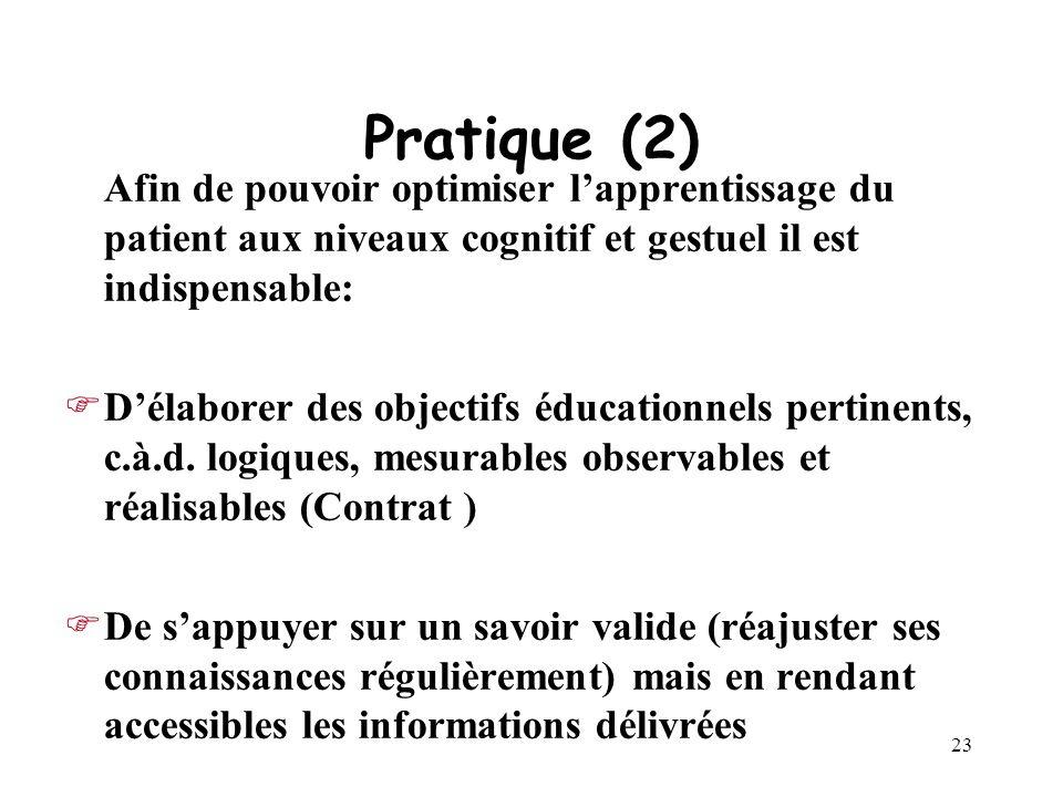 22 RECONCEPTUALISATION (Turk 1983) REPRESENTATION DU PATIENT ? REFORMULATION Rigueur scientifique <> Valeur opérationnelle PROCESSUS CONTINU, dès les