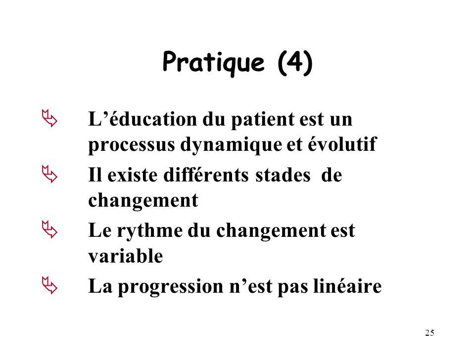 24 Pratique (3) Ne pas oublier lentourage du patient Familial Autres intervenants ( kiné, ergo, assistante sociale……) Travail Sécurité sociale ……………
