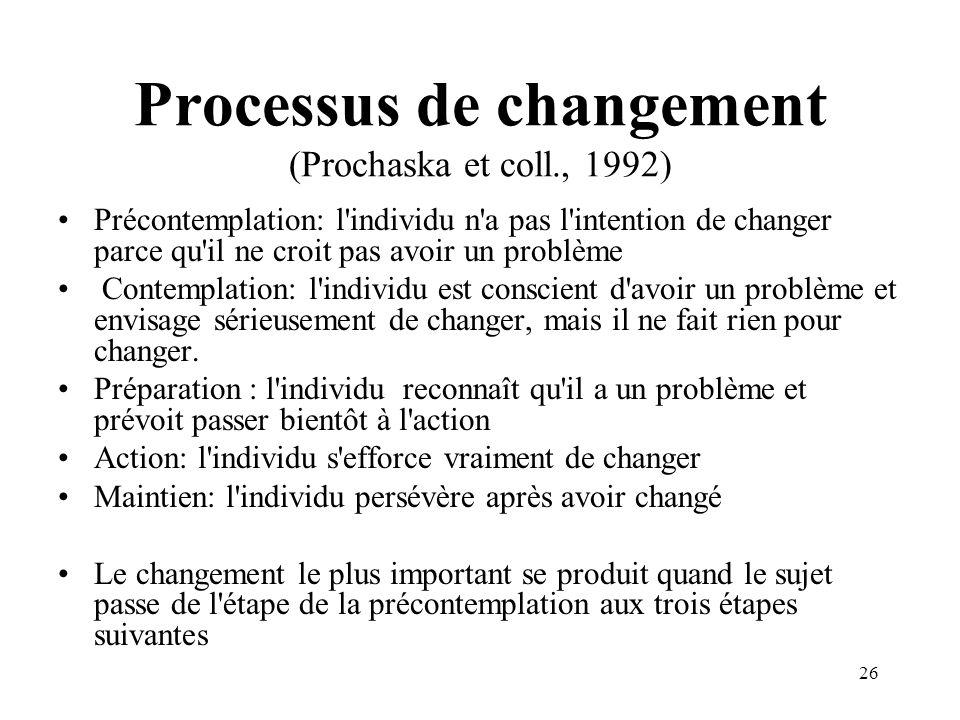 25 Pratique (4) Léducation du patient est un processus dynamique et évolutif Il existe différents stades de changement Le rythme du changement est var